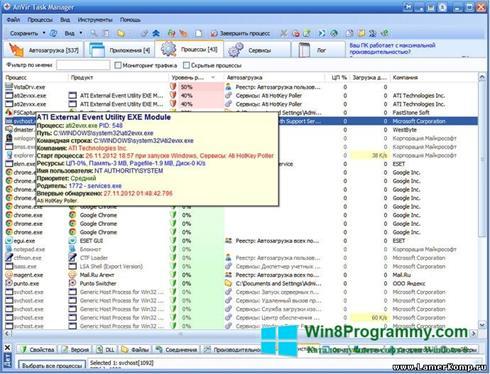 Скриншот программы AnVir Task Manager для Windows 8