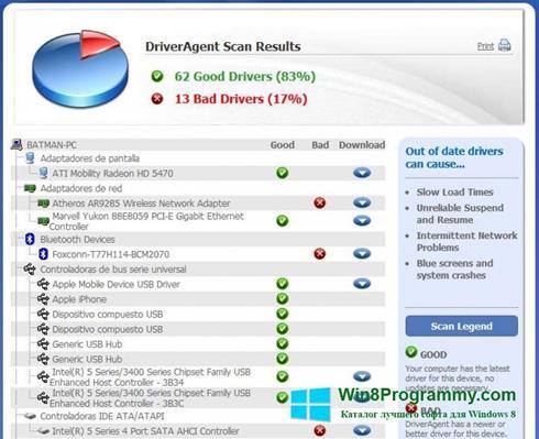 Скриншот программы DriverAgent для Windows 8