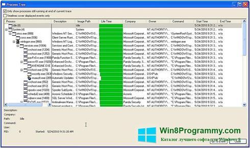 Скриншот программы Process Monitor для Windows 8