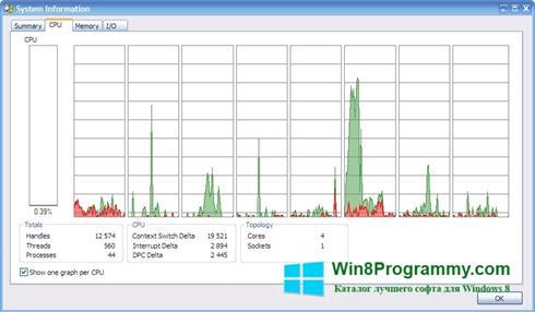 Скриншот программы AMD Dual Core Optimizer для Windows 8
