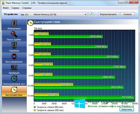 Скриншот программы Flash Memory Toolkit для Windows 8