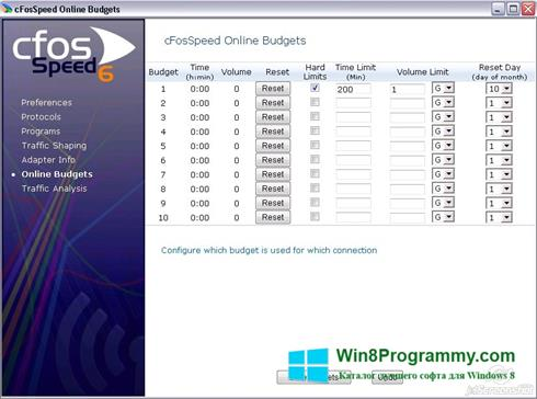 Скриншот программы cFosSpeed для Windows 8